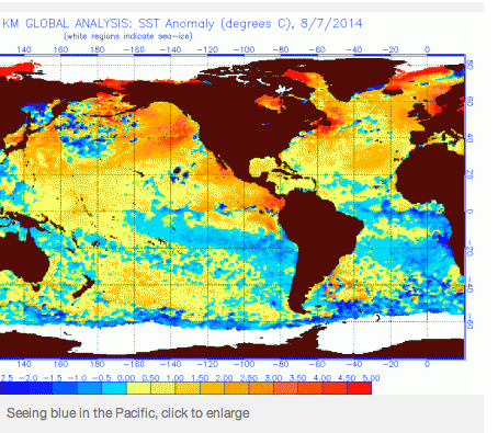 la nina conditions in both Atlantic and Pacific oceans